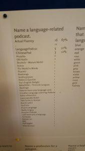 polyglot gathering 2016